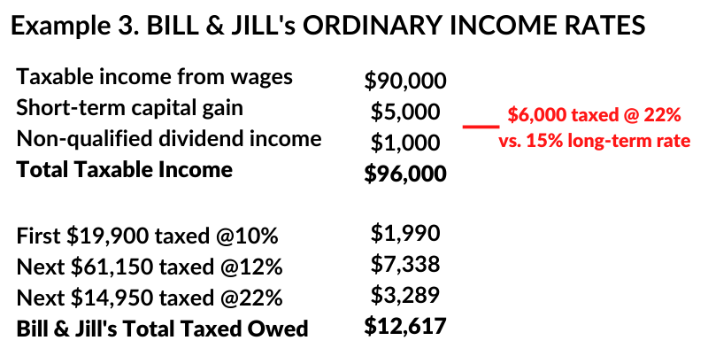 ordinary income rates and long term rate example