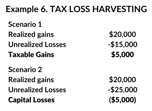 tax loss harvesting example